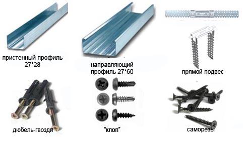 Материалы и инструменты для каркасного крипежа