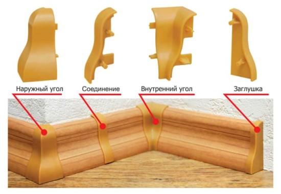 Элементы соединения частей пластиковых плинтусов