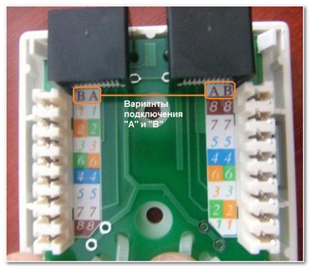 Схемы подключения проводов в интернет-розетке