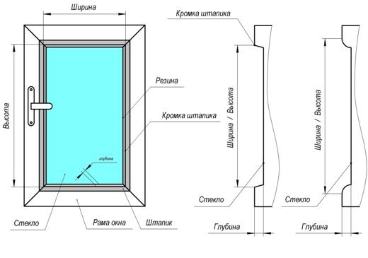 Определение размеров жалюзи